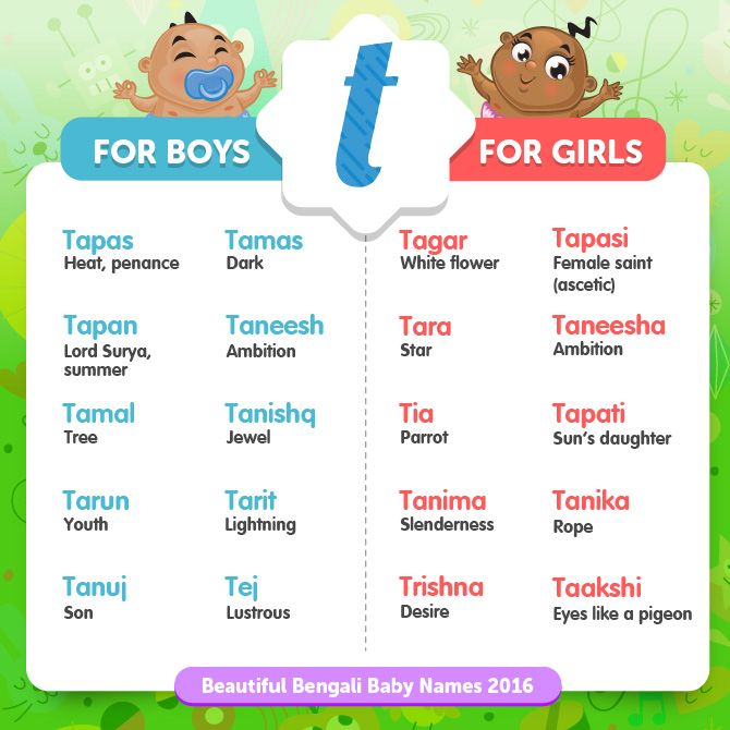 Baby Boy Names For Letter R