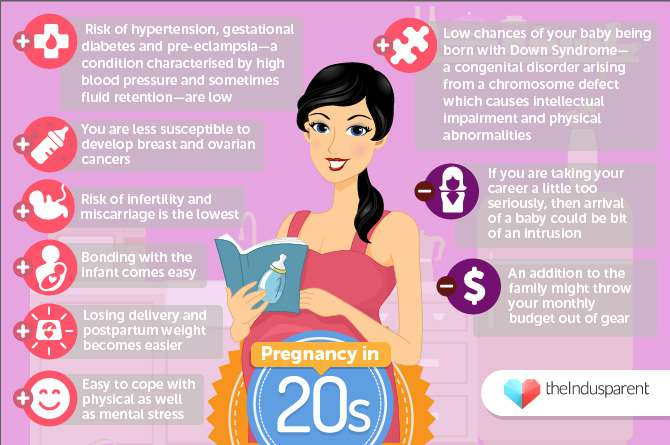 src=http://hindi admin.theindusparent.com/wp content/uploads/sites/10/2015/12/PregnancyStory revision2 20 8 15 alt2 a.jpg 20, 30, या 40..... pregnant होने की सही उम्र क्या है ?