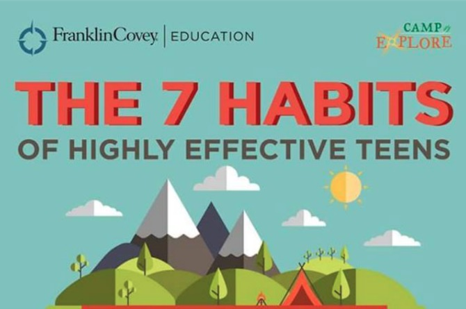 The 7 Habits of Highly Effective Teens Camp