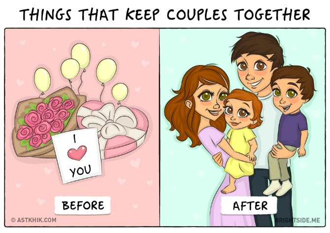 Understanding what keeps you in a strong relationship