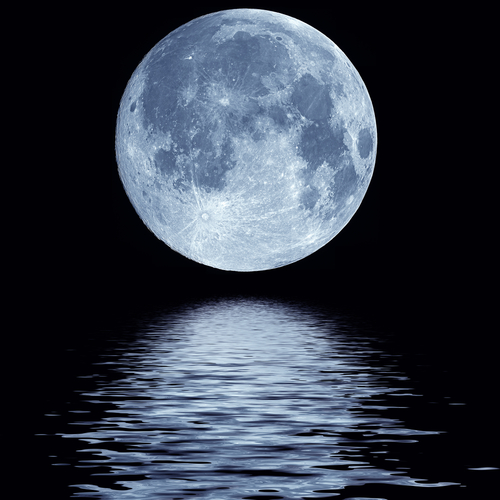 Does the full moon induce labour?