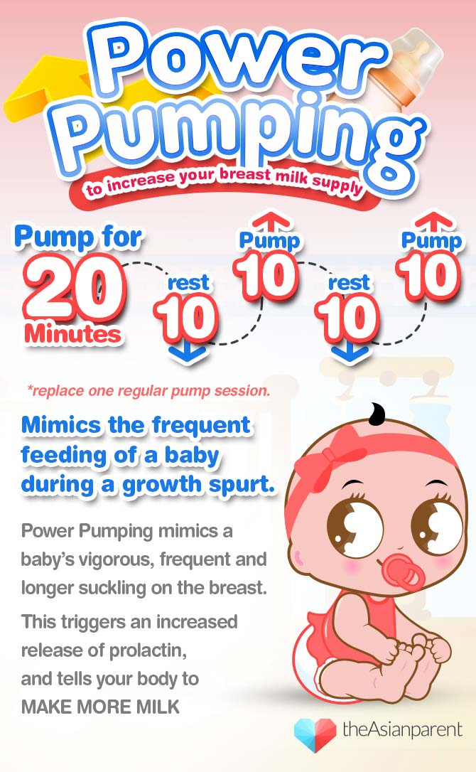 How To Increase Breast Milk Flow
