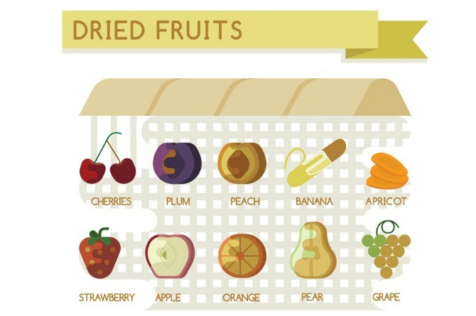 snacking, dried fruit, toddler, food