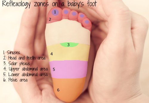 The benefits of foot reflexology for babies