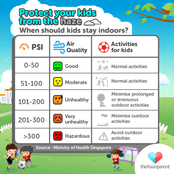 protect your kids from the haze  600x600  10 9 15 01 alternative 1 Singapore haze 2015: PSI over 300, schools closed