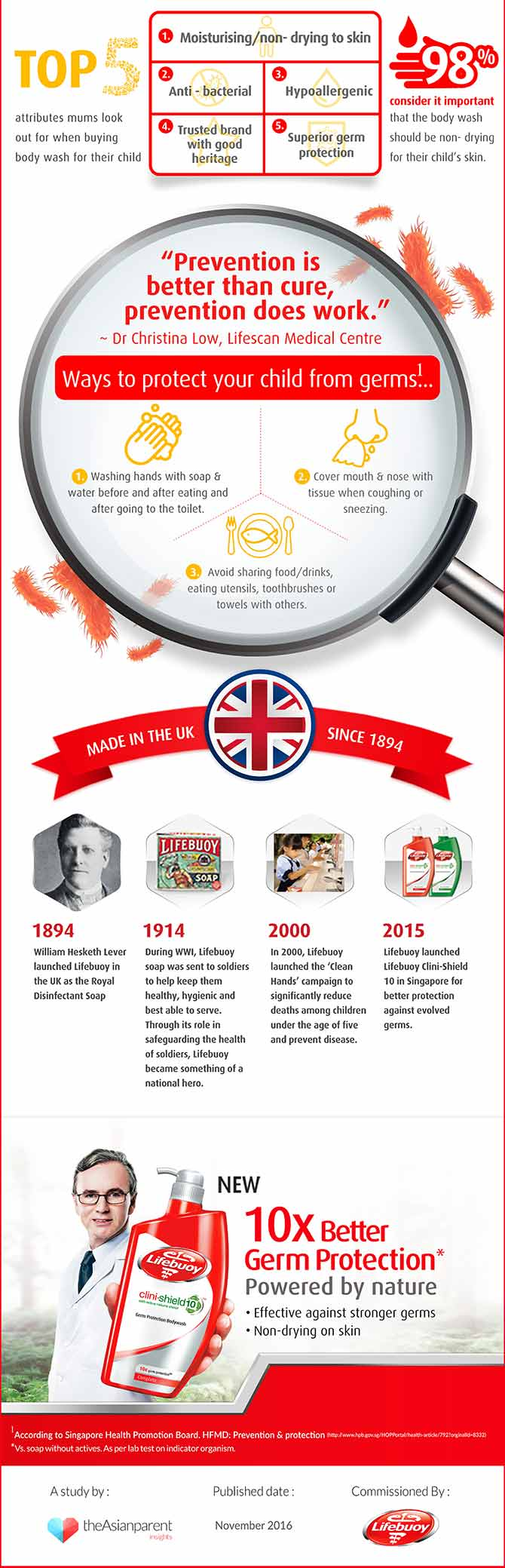 lifebuoy_infographic-2part_02
