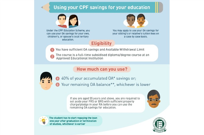 life lessons, CPF, savings, education