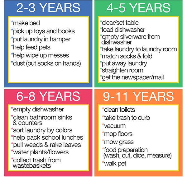 src=https://sg admin.theasianparent.com/wp content/uploads/sites/12/2016/05/chores ageappropriate.jpg Why you should get your boys to do household chores