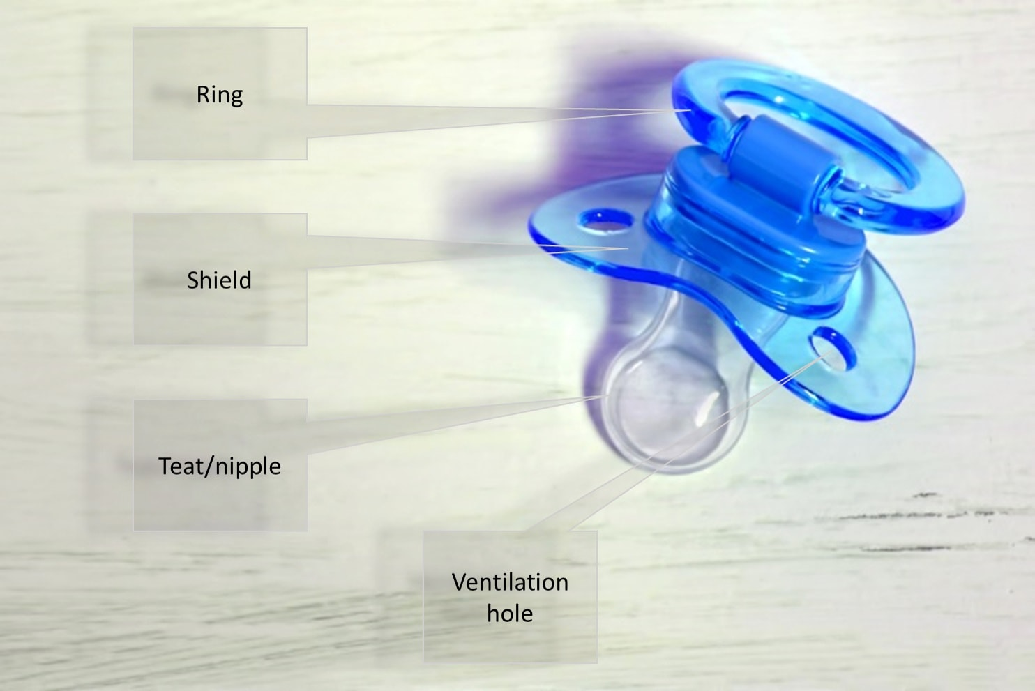 Parts of a pacifier: a ring, a nipple and a shield with ventilation holes.