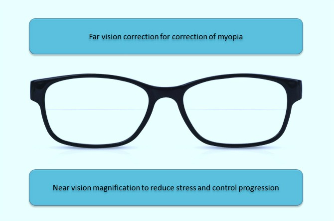 myopia 4 The right solution for your child's myopia is both simple and revolutionary