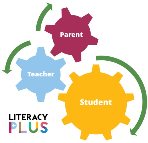 Literacy2 Giving your child the LiteracyPlus advantage