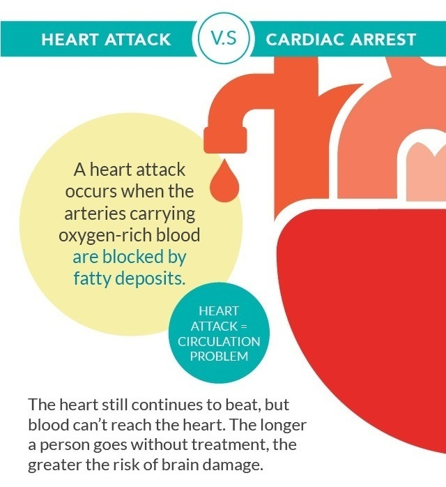 woman heart attack