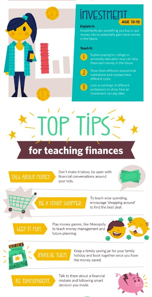 money concepts to teach kids