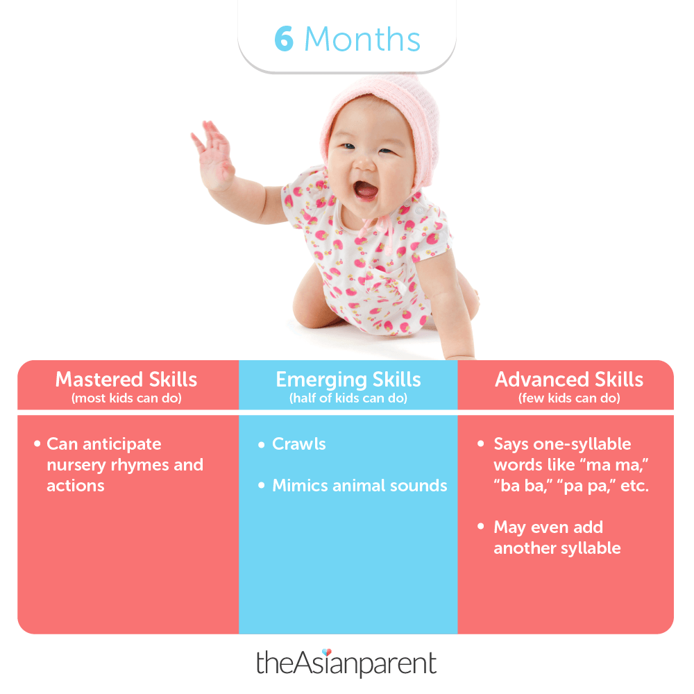 Baby Milestone Month 6 Baby development and milestones: your 6 month old