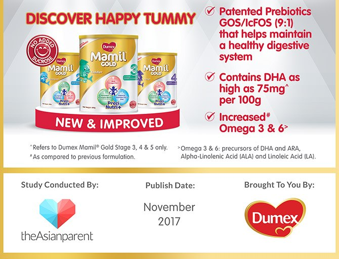 Dumex Infographic alt 1 071117 05 Discover what 80% of mums said supports their child's digestion