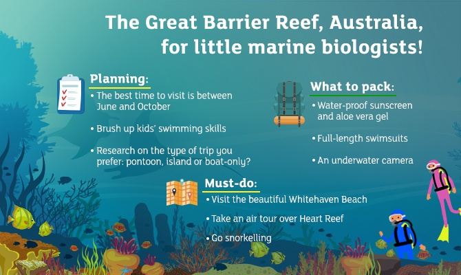 Great Barrier Reef Bring out your child's inner explorer by taking them to these 7 destinations