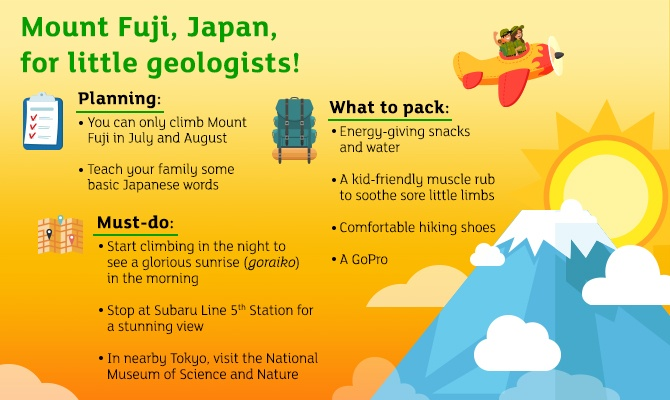 Mount Fuji Bring out your child's inner explorer by taking them to these 7 destinations