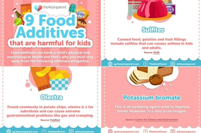 food additives harmful