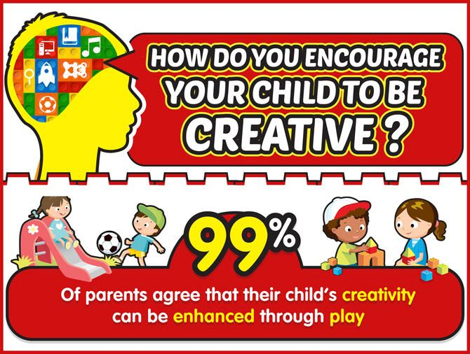 creativity in children