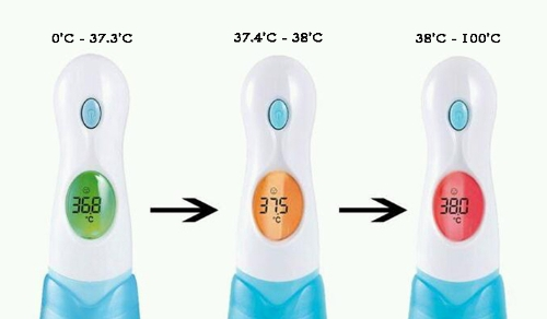 CharlesDesigns Baby Thermal Scan -- S$79.90