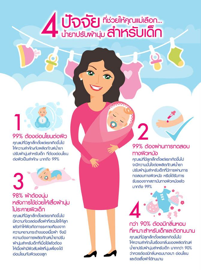 Downy Baby Gentle Info