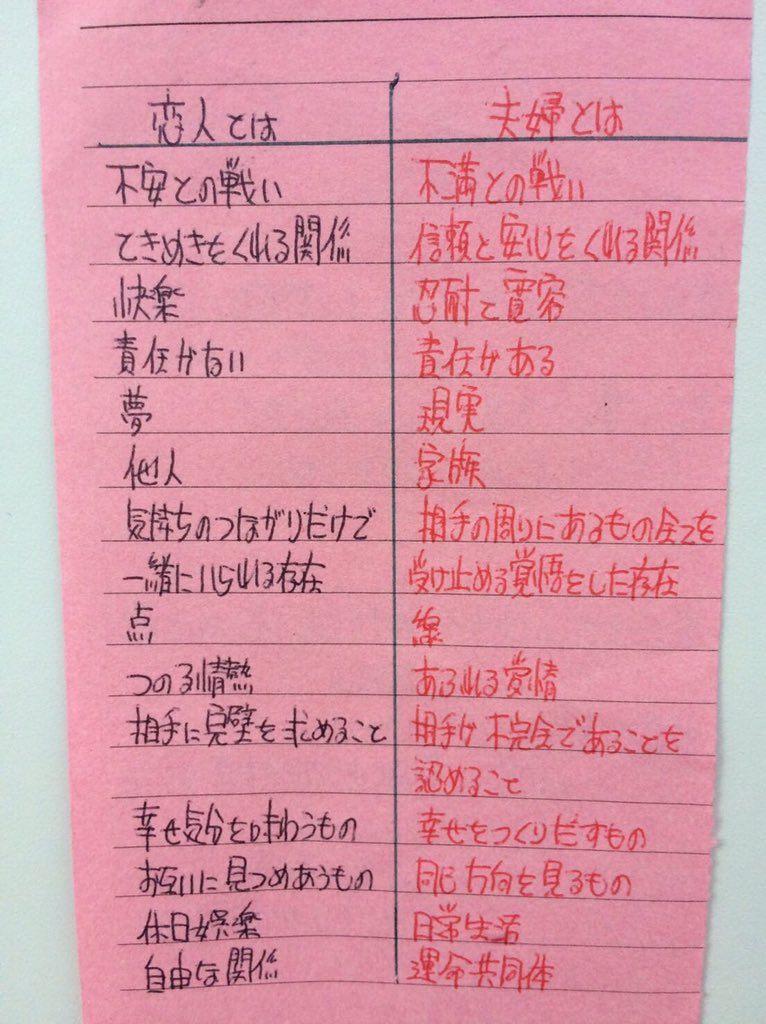 แม่ชาวญี่ปุ่น, ข้อแตกต่างระหว่าง คู่รัก คู่สมรส