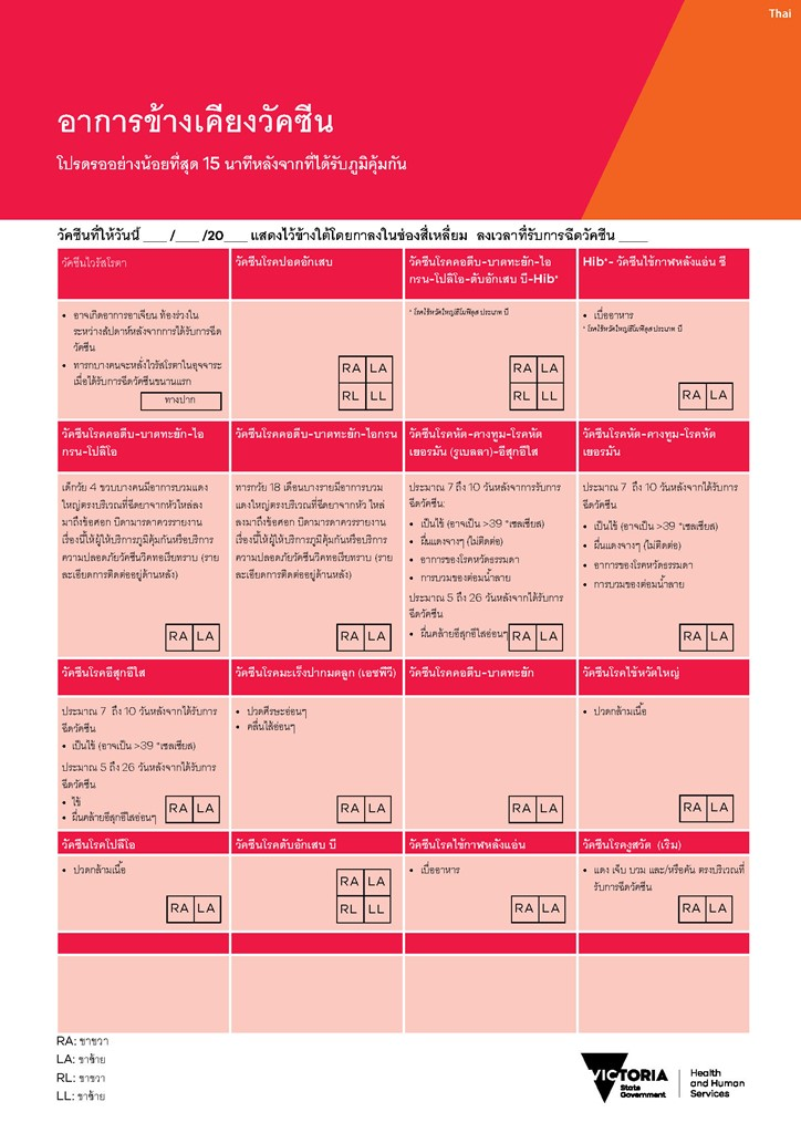 1305018_Vaccine side effects_V2_2ppA4_Thai - PDF_Page1