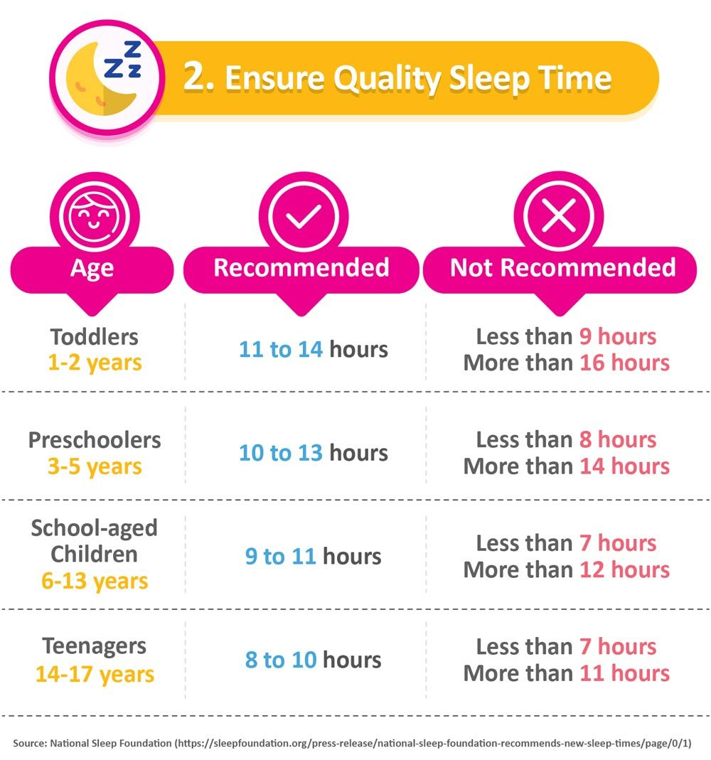 Increase child immunity | Ensure quality sleep time