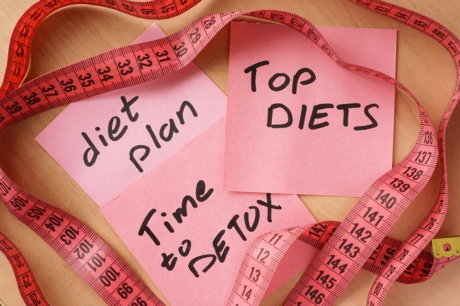 10 trending detox diets for weight loss you must try now