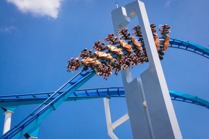 5 Amusement Parks you must visit