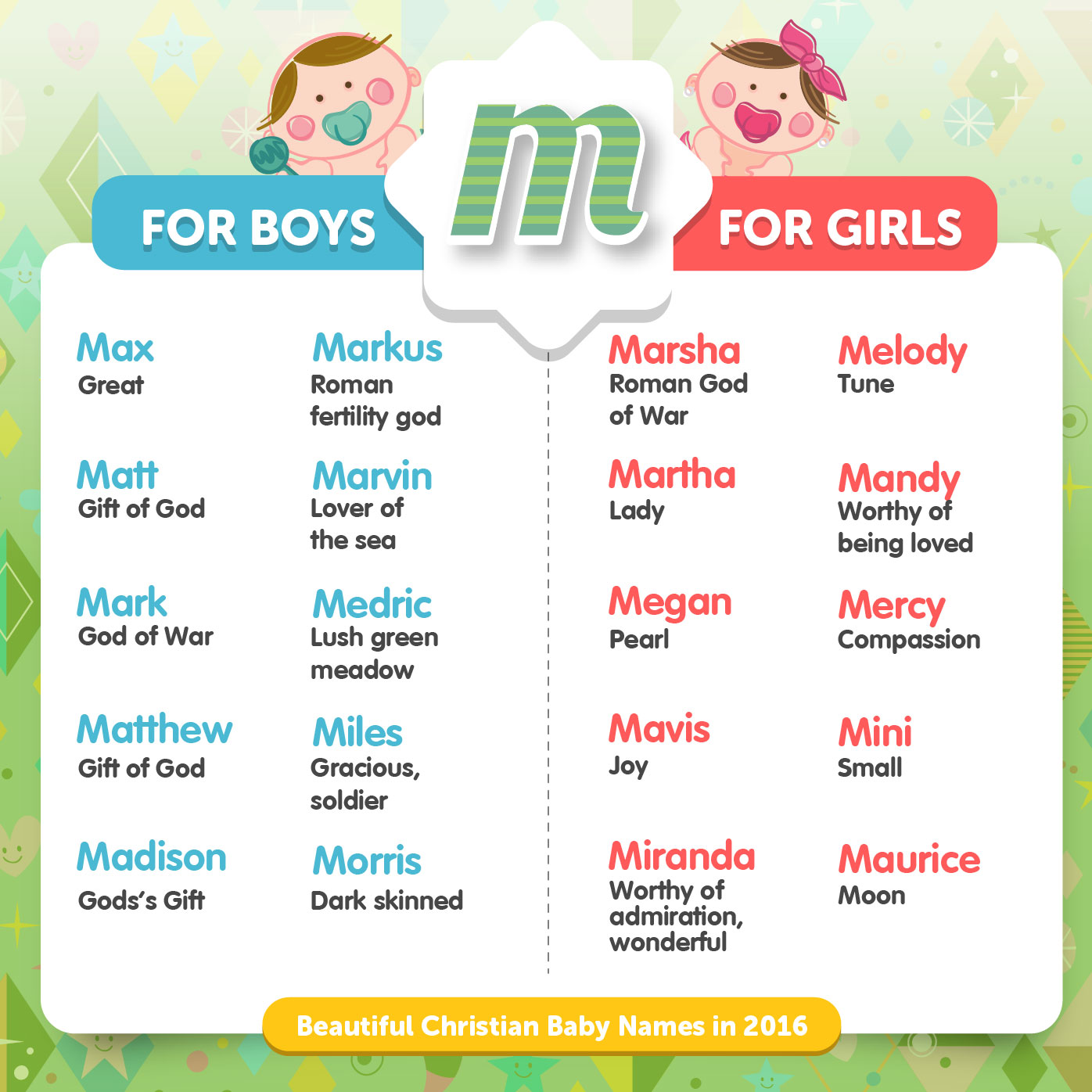 Christian Baby Girl Names Starting With Letter M - Baby Viewer