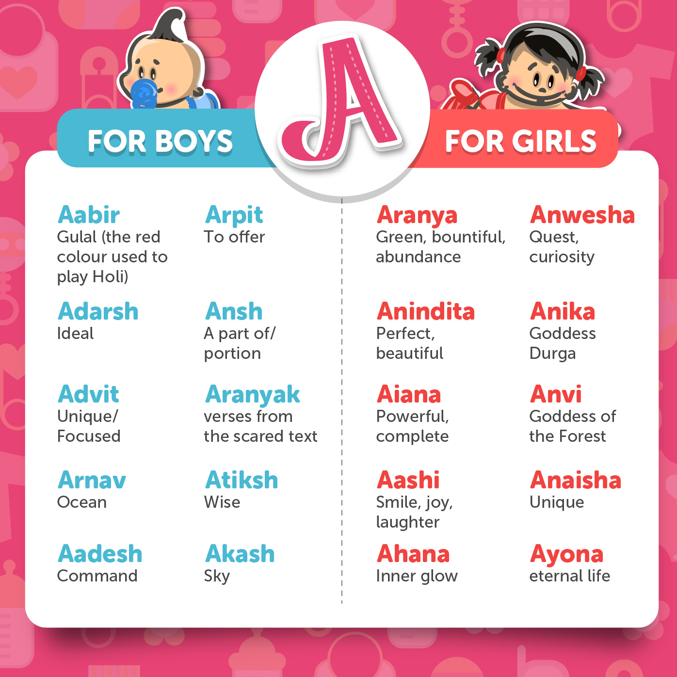 Hindu baby names - Letter A