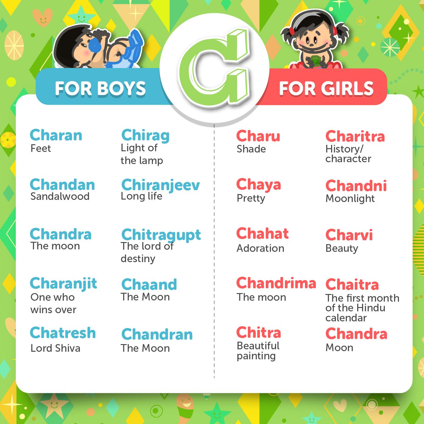 Hindu baby names - Letter C