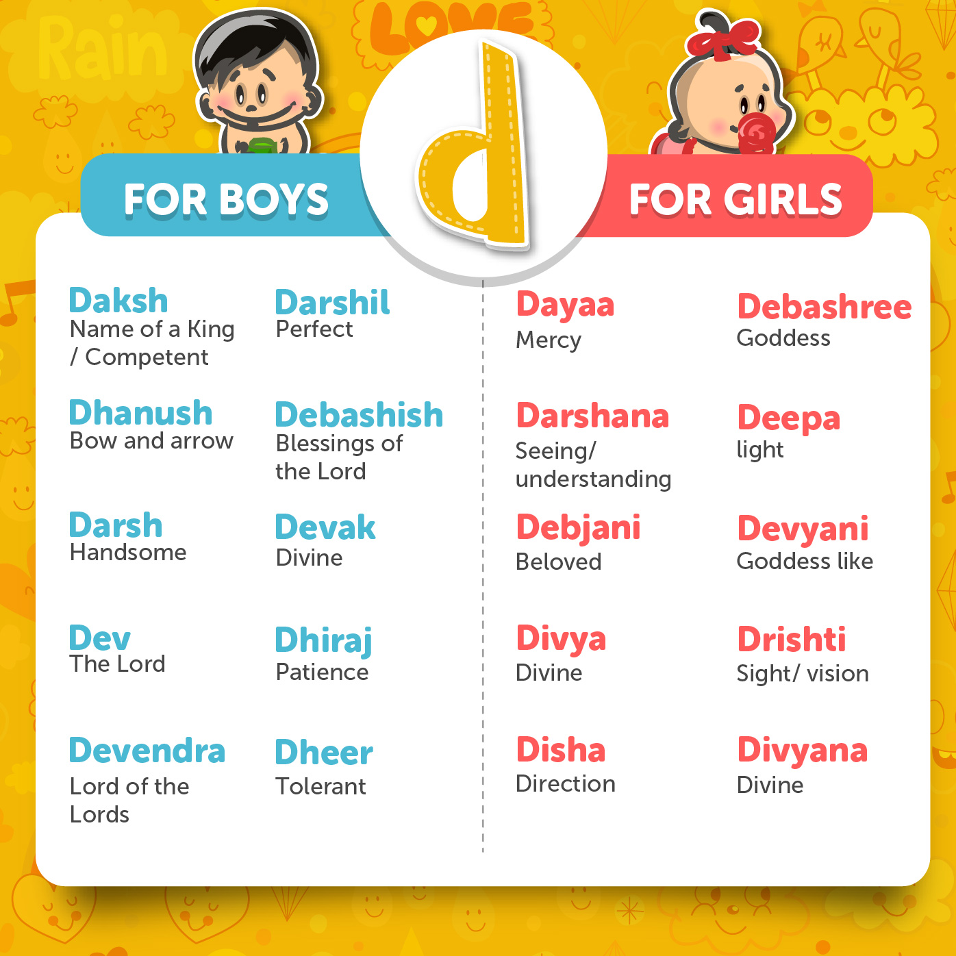 Hindu baby names - Letter D