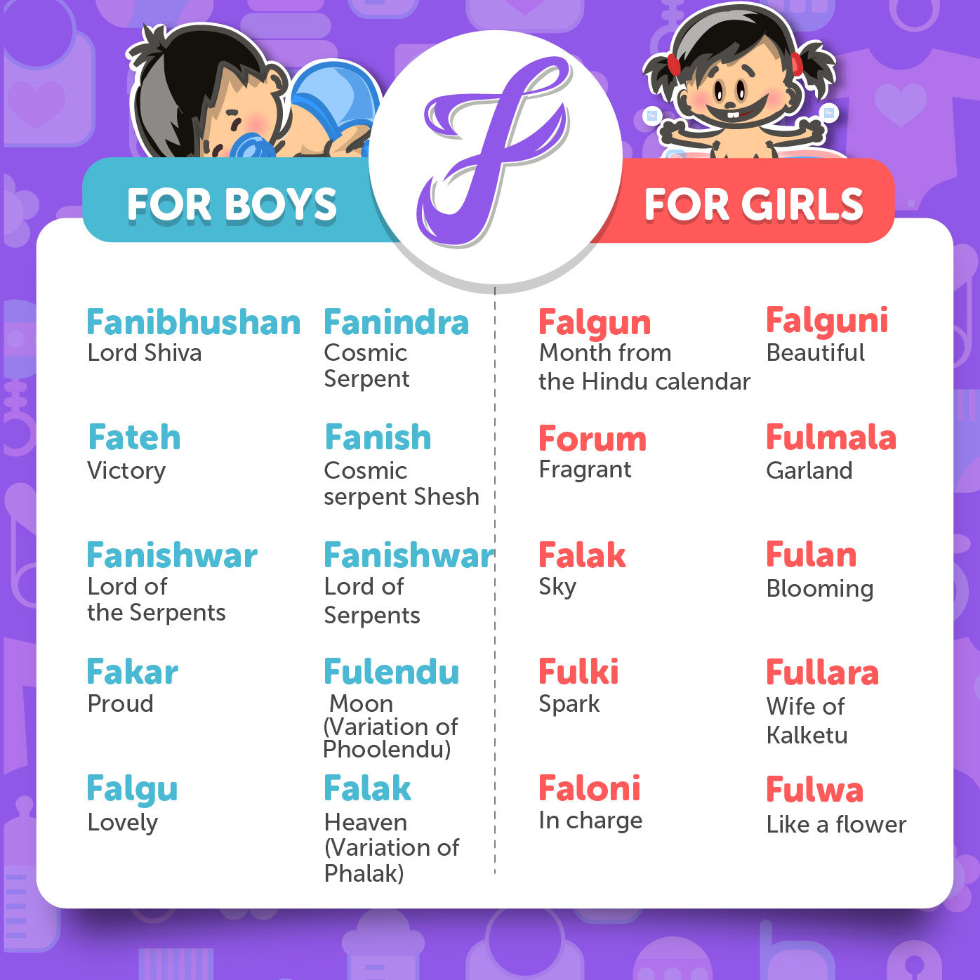 Hindu baby names - Letter F