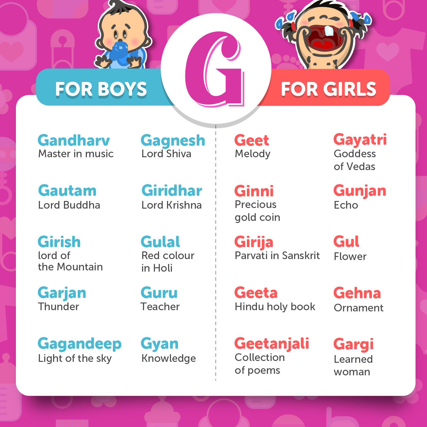 Hindu baby names - Letter G