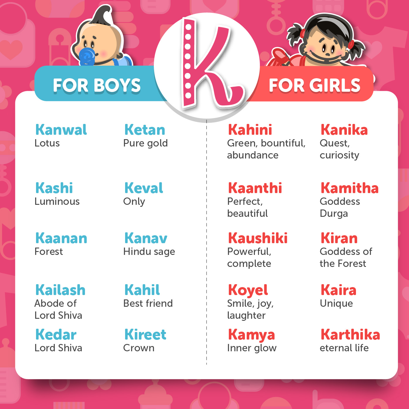 Modern indian baby girl names from s
