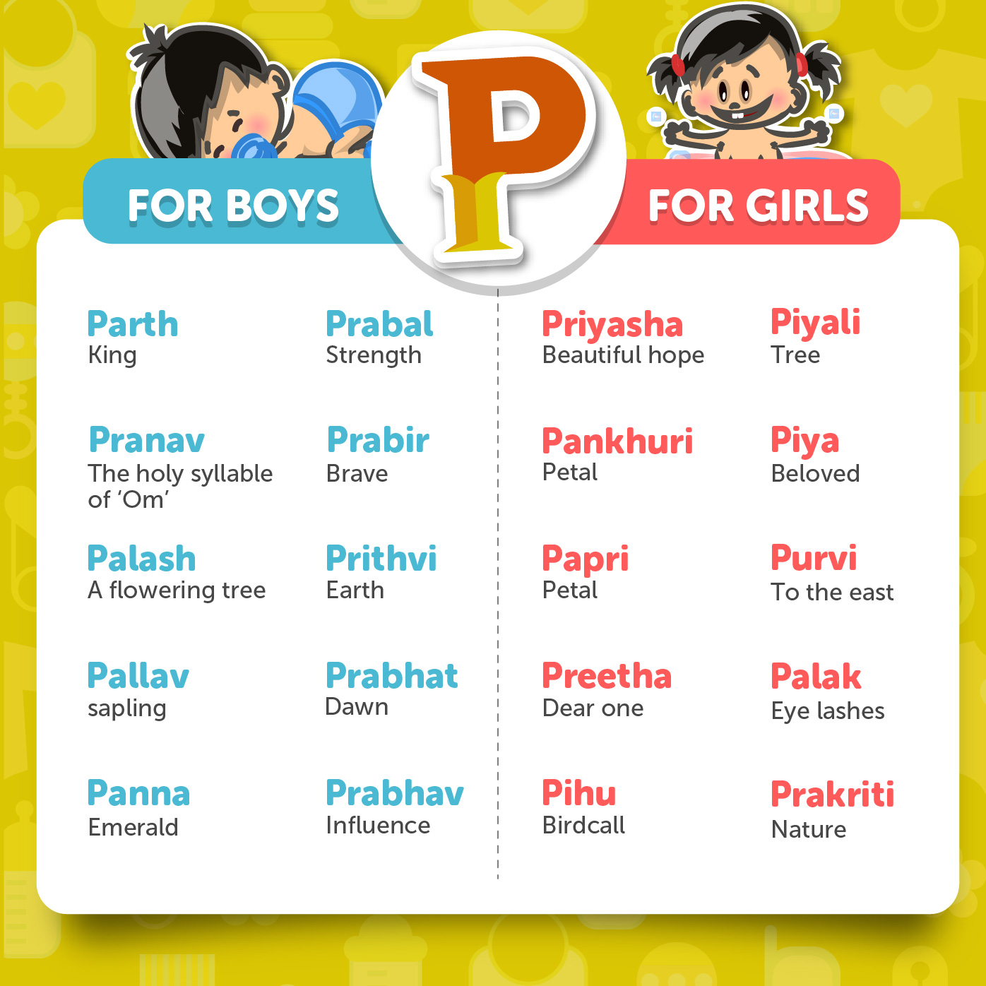 Hindu baby names - Letter P