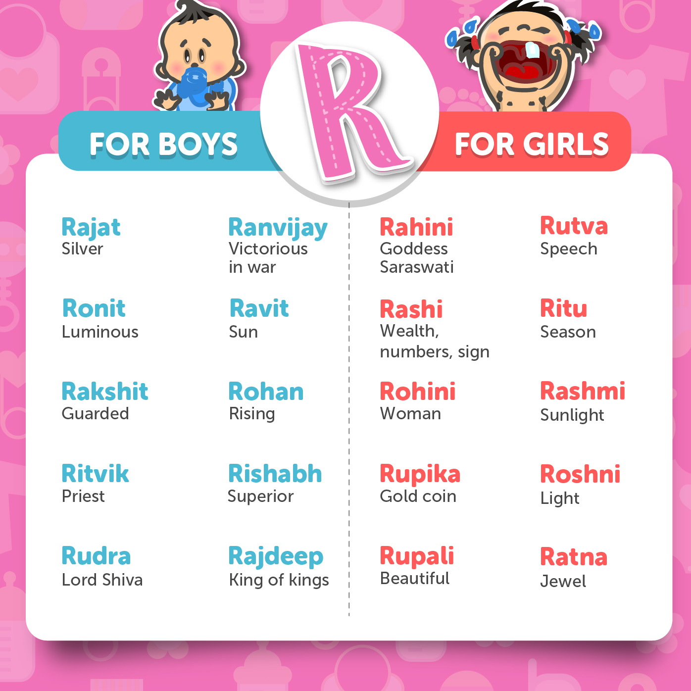 Hindu baby names - Letter R