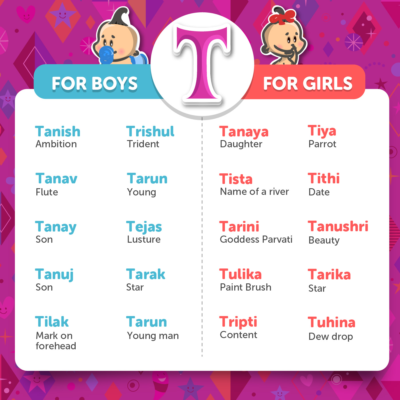 Hindu baby names - Letter T
