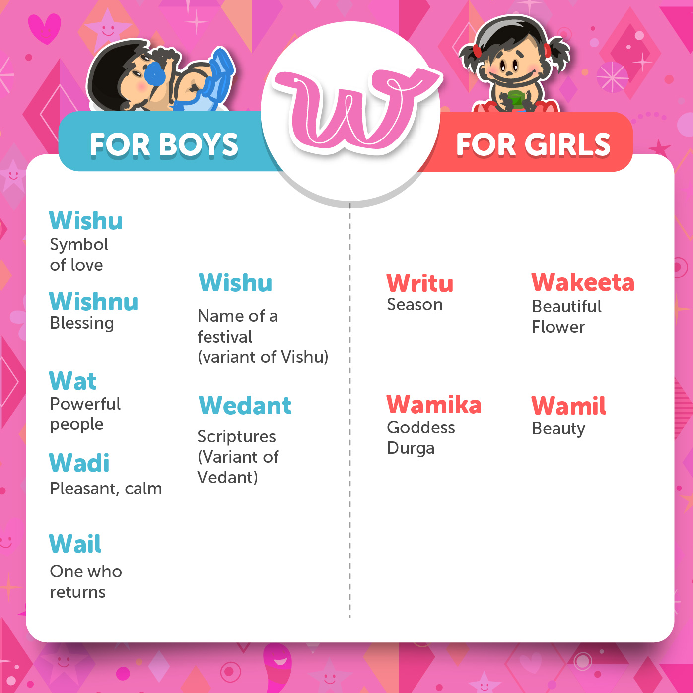 Hindu baby names - Letter W