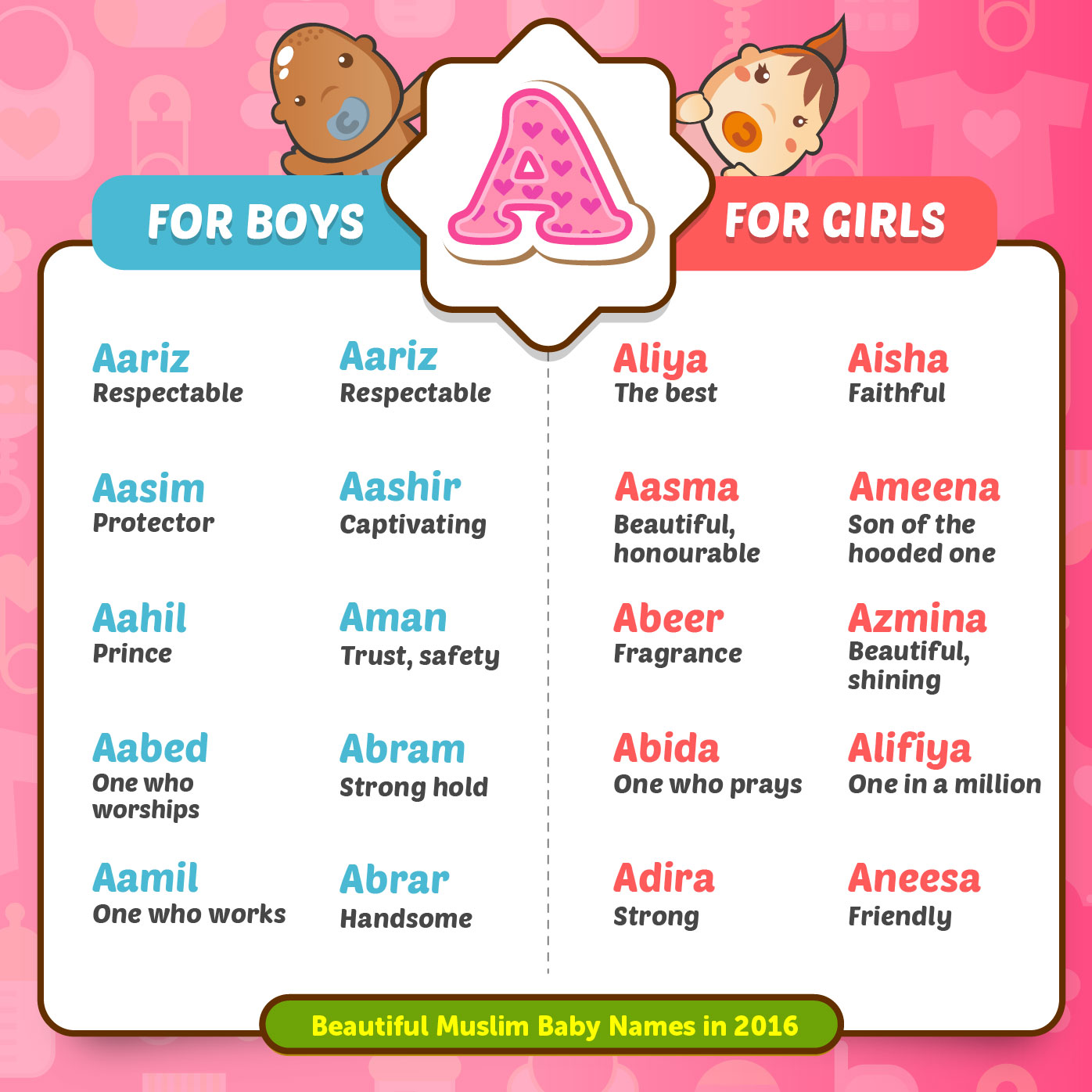 Christian baby names - Letter A