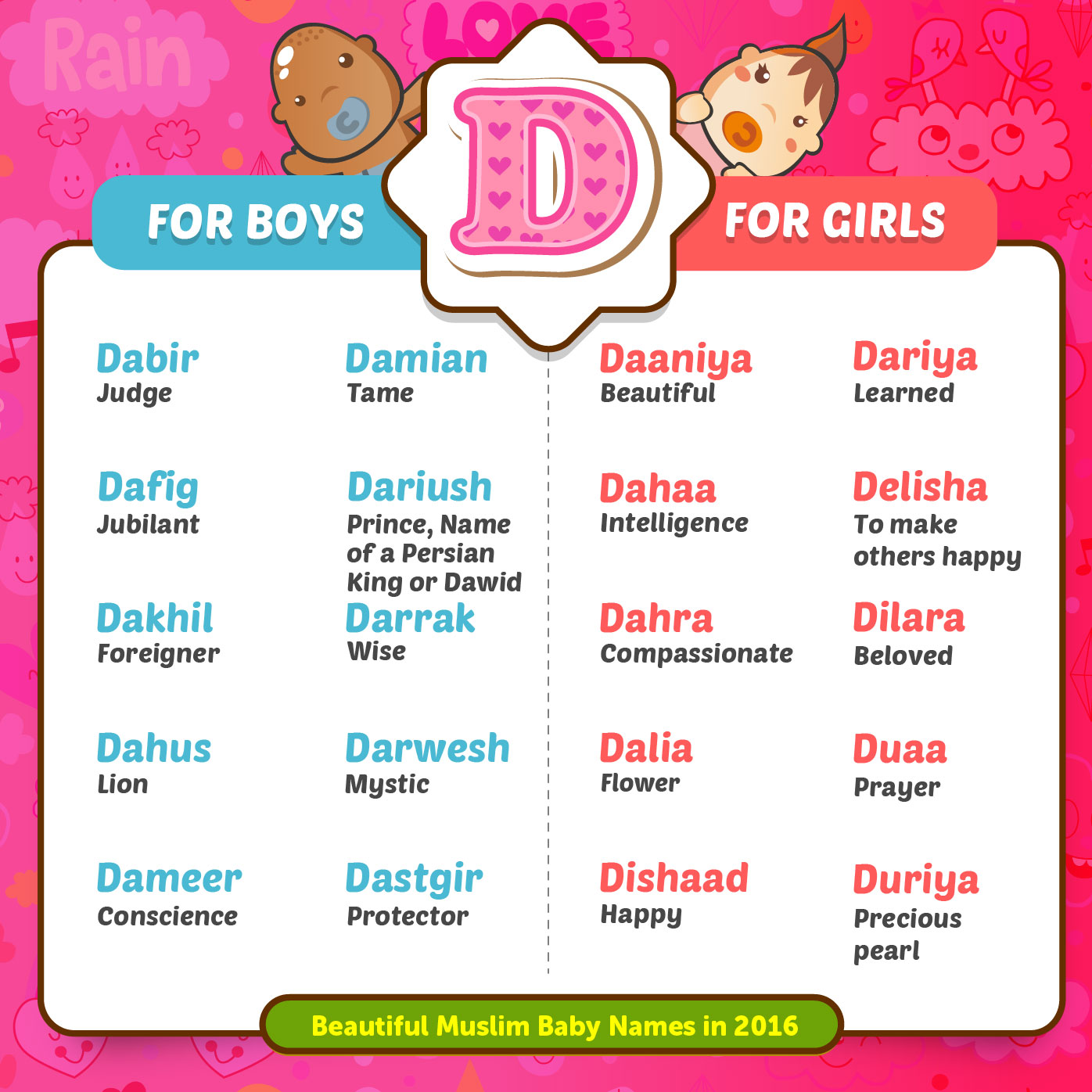 Baby Names With The Letter D For Boy