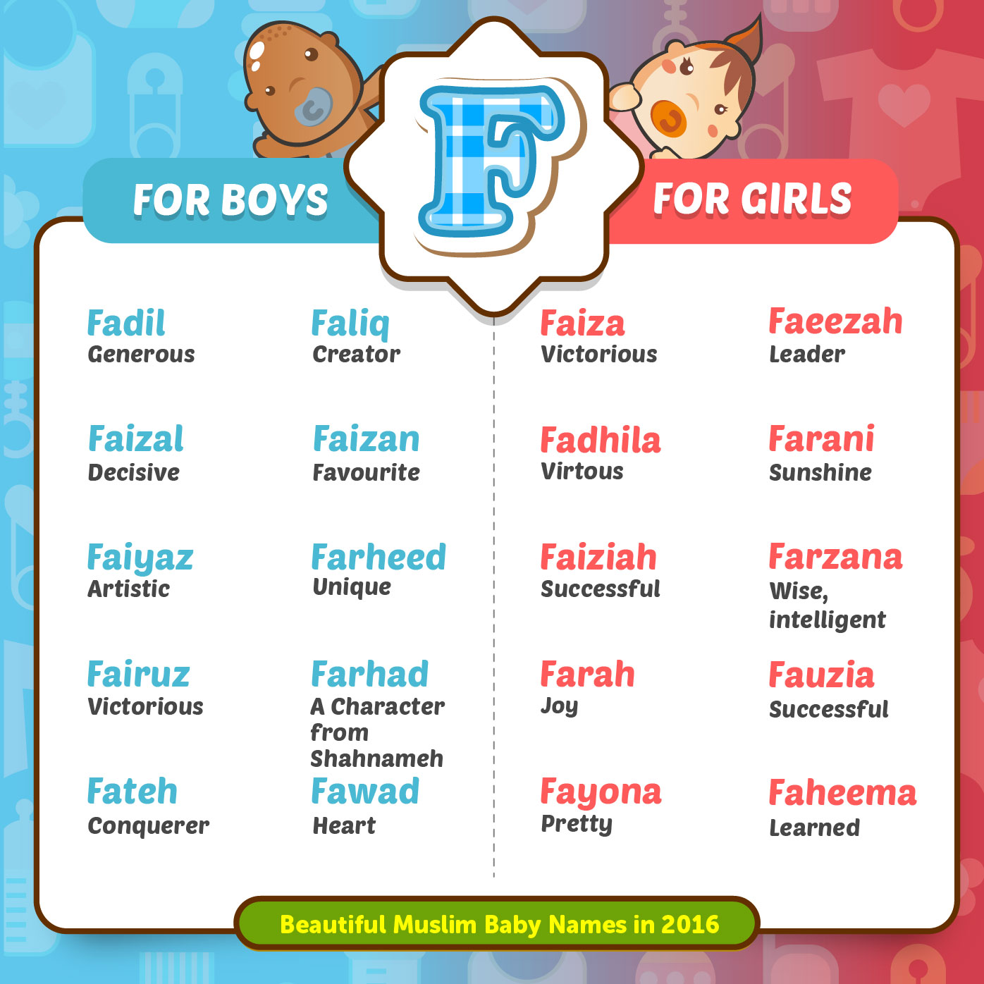 Beautiful Islamic names for girls and boys 39