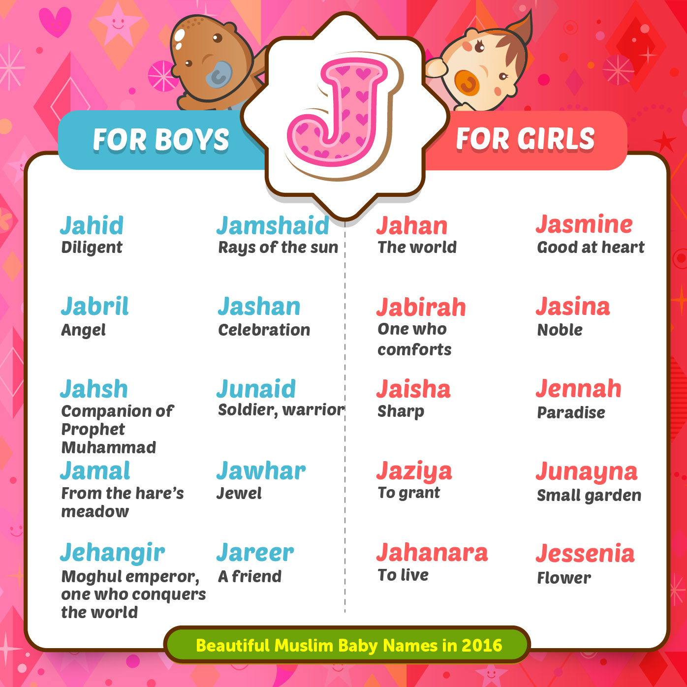 Image Result For Islamic Baby Boy Names J
