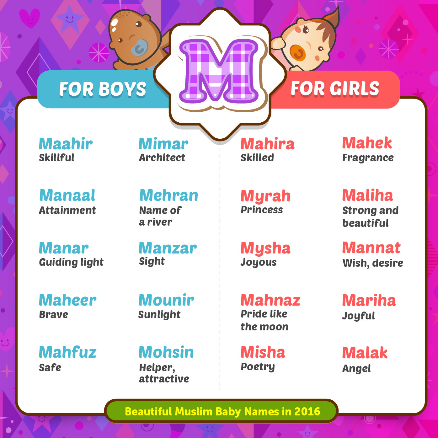 Baby Boy Names Muslim Starting Letter A